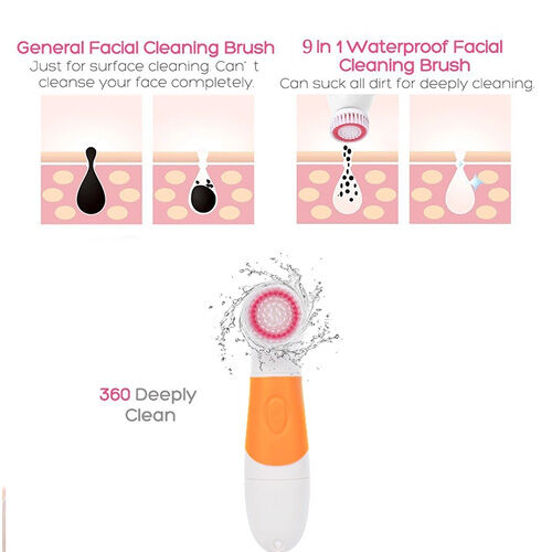 : 9-in-1-Electric-Facial-Cleanser-Massager-For-Face-Body-Foot_09.jpg File type: image/jpeg